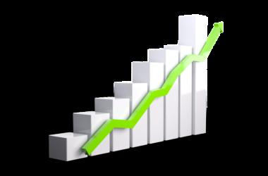 Industry Analysis Report